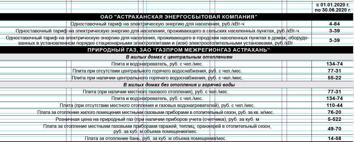 Астрахань стоимость киловатт часа час иркутск квт стоимость